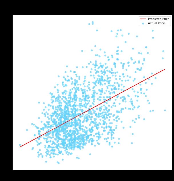 Bennett Data Science Demystifying models